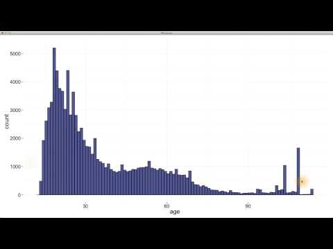 User Ages - Data Analysis with R thumbnail