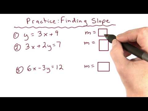 Slopes in Equations Practice - Visualizing Algebra thumbnail