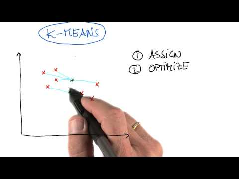 Optimizing Centers Quiz - Intro to Machine Learning thumbnail