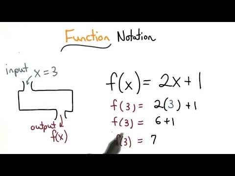 Function Notation - Visualizing Algebra thumbnail