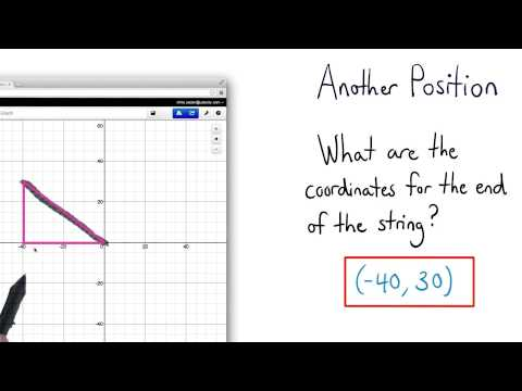 Another Position - Visualizing Algebra thumbnail