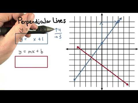 Perpendicular Lines Equations - Visualizing Algebra thumbnail
