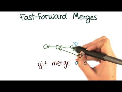 Fast-Forward Merges - How to Use Git and GitHub thumbnail