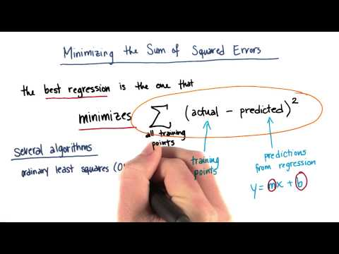 06-42 Algorithms_for_Minimizing_Squared_Errors thumbnail