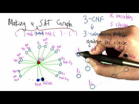Gadgets - Intro to Algorithms thumbnail