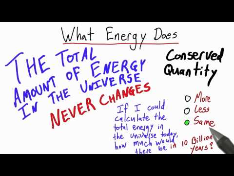 06-37 What Energy Does 2 Solution thumbnail