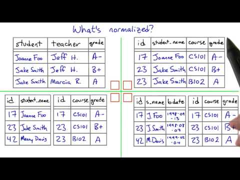 Whats Normalized - Intro to Relational Databases thumbnail