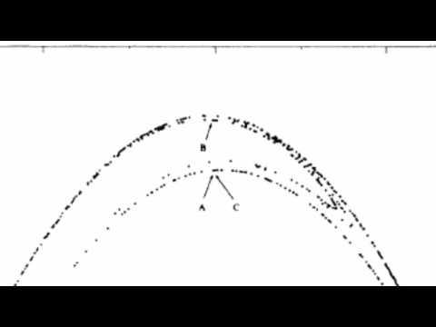 Nonlinear 8 4b EstimatingM thumbnail