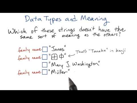 01-08 Data Meanings thumbnail