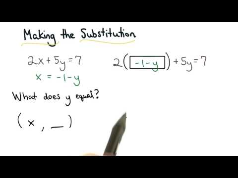 Making the Substitution - Visualizing Algebra thumbnail
