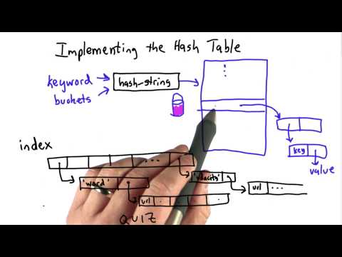 18-35 Implementing Hash Table Solution thumbnail