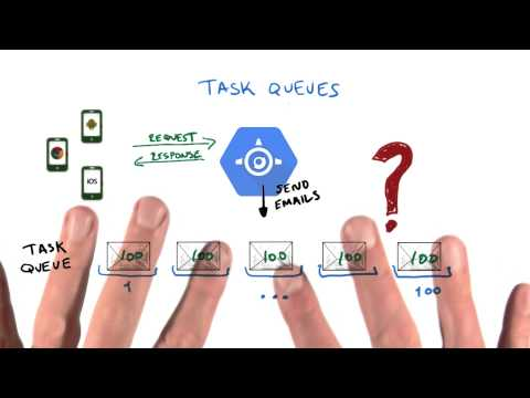 When To Use Task Queue - Developing Scalable Apps with Java thumbnail