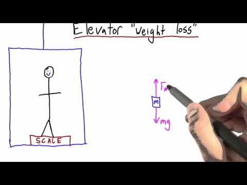 05ps-03 Elevator Weight Loss thumbnail