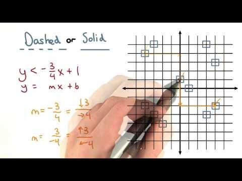 Boundary Line - Visualizing Algebra thumbnail