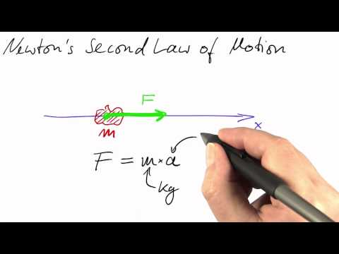 Newtons Second Law - Differential Equations in Action thumbnail