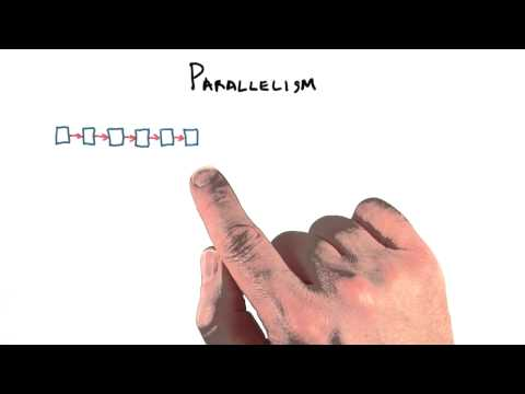 Parallelism - Interactive 3D Graphics thumbnail