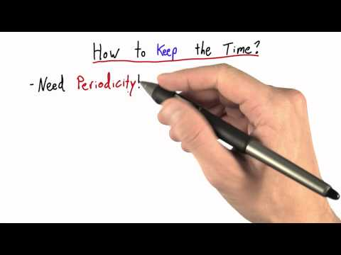 07-12 How to Keep Time thumbnail