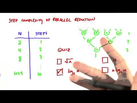 Step Complexity of Parallel Reduce - Intro to Parallel Programming thumbnail
