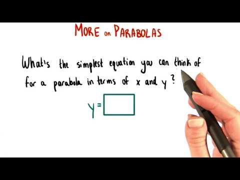 Parent Parabolas - College Algebra thumbnail