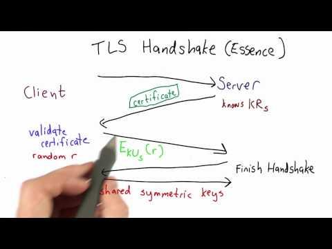 05-36 Handshake Recap thumbnail