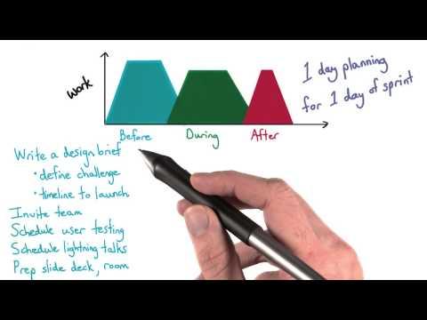 Planning the Design Sprint  Design Sprint  Product Design  Udacity thumbnail