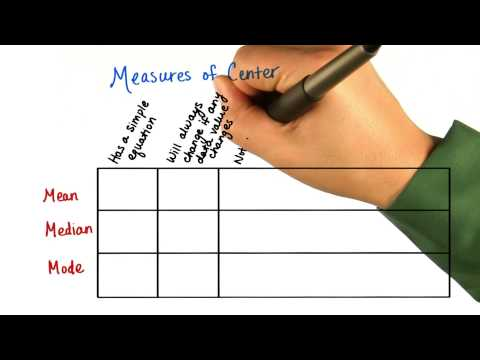 Wrap Up - Measures of Center - Intro to Descriptive Statistics thumbnail