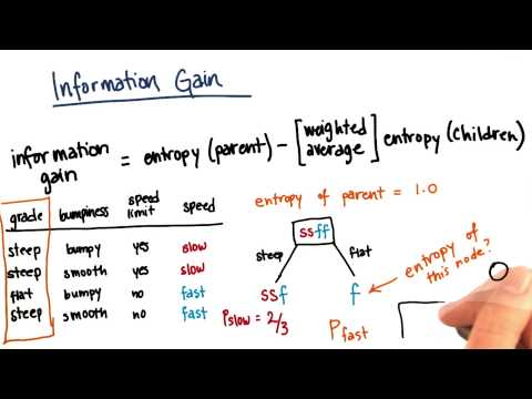 04-45 Information_Gain_Calculation_Part_4 thumbnail