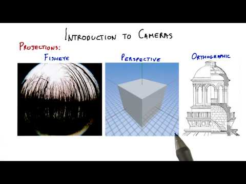 Introduction to Cameras - Interactive 3D Graphics thumbnail