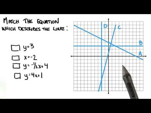 Matching Graphs to Equations - College Algebra thumbnail