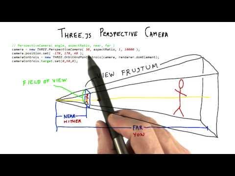 Threejs Perspective Camera - Interactive 3D Graphics thumbnail