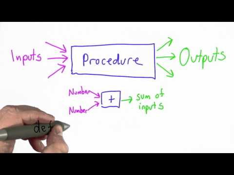 Introducing Procedures - Intro to Computer Science thumbnail