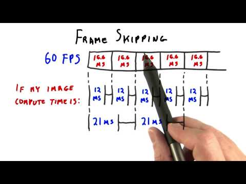 Frame Skipping - Interactive 3D Graphics thumbnail