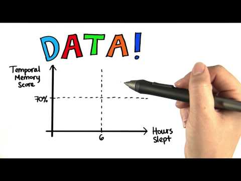 Sleep and Memory - Intro to Descriptive Statistics thumbnail