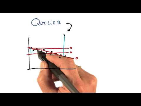 07-02 Outliers_in_Regression_Solution thumbnail