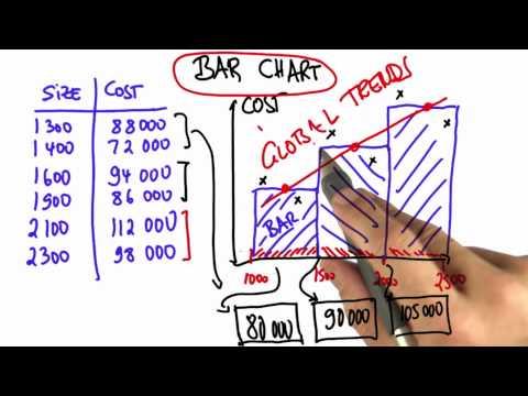 04-13 Bar_Charts thumbnail