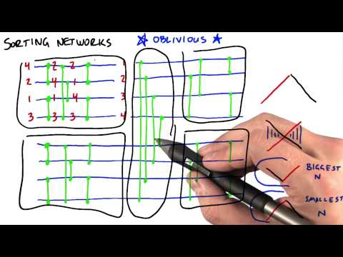 Sorting Networks Part 2 - Intro to Parallel Programming thumbnail