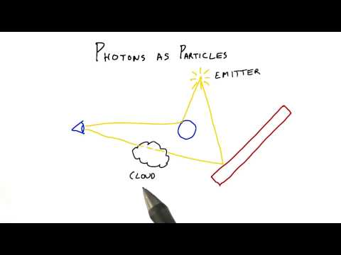 Photons as Particles - Interactive 3D Graphics thumbnail