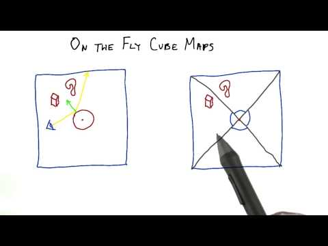 On the Fly Cube Maps - Interactive 3D Graphics thumbnail