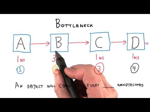 Bottleneck - Interactive 3D Graphics thumbnail