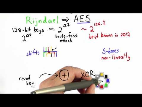 01-45 Advanced Encryption Standard thumbnail