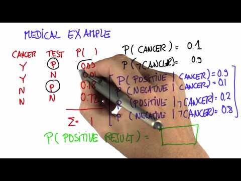 10-17 Cancer_Example_8_Solution thumbnail
