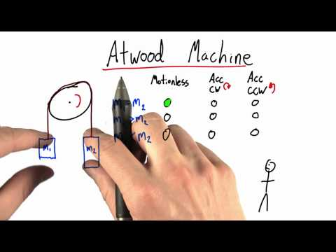 05-56 Atwood Machine Problem Solution thumbnail