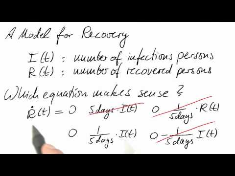 03-04 Recovery Model Solution thumbnail