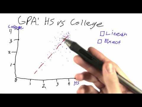 08-02 GPA_Scatter_Plot thumbnail