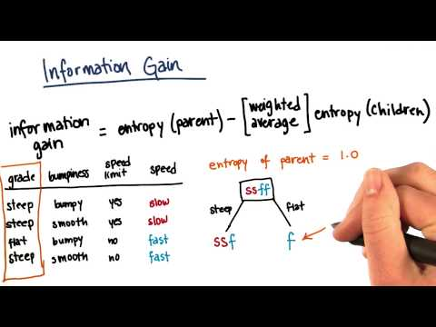 04-41 Information_Gain_Calculation_Part_2 thumbnail
