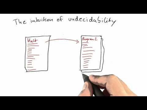 20-21 Intuition Of Undecidability thumbnail
