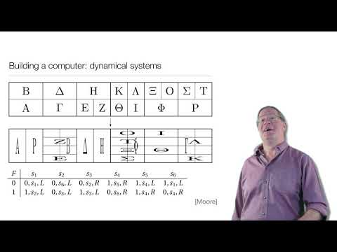 Computation in Complex Systems: Computation Everywhere : Dynamical Systems thumbnail