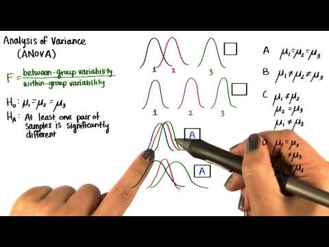 Visualize Statistical Outcome - Intro to Inferential Statistics thumbnail