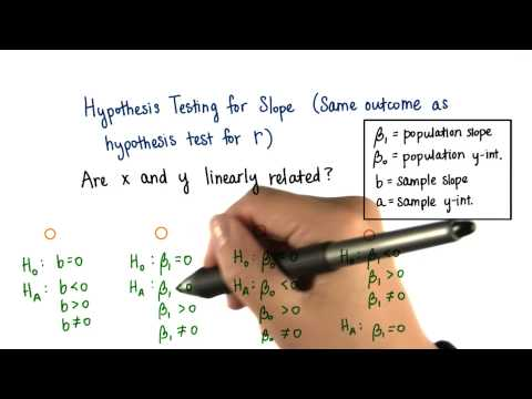 Hypothesis testing for slope st095 L15 thumbnail