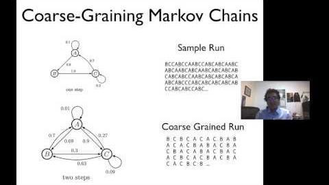 renorm 2 1 Markov Chains thumbnail
